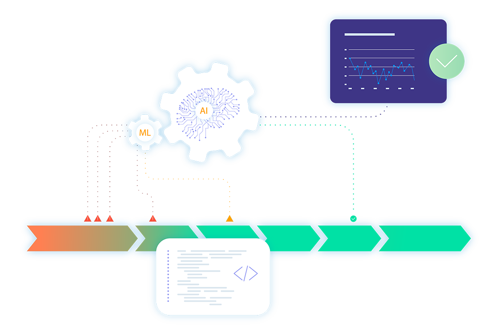 Enforce Software Quality and Compliance at Every Step in Every Pipeline.